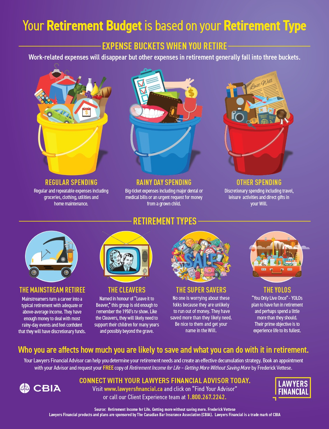 Retirement Buckets Infographic