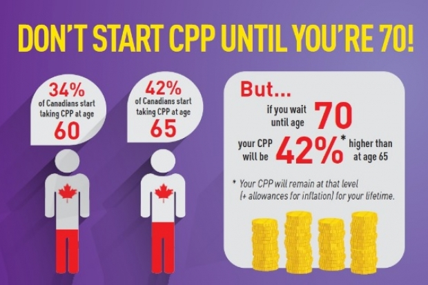 CPP Infographic preview